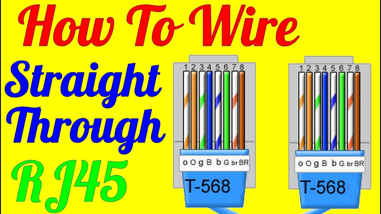 how to make straight through cable rj45 cat 5 5e 6 wiring diagram rh youtube com rj45 crossover cable wiring diagram rj45 ethernet cable wiring diagram