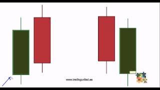 Curso de Forex Maestro - 11 de 35