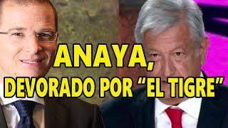 Ricardo Anaya y Meade los perdedores del Primer Debate, no pudieron contra Amlo!