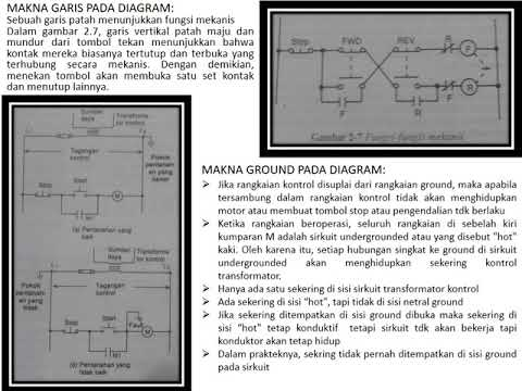 Materi video 2 diagram listrik industri youtube materi video 2 diagram listrik industri ccuart Gallery