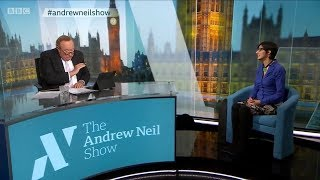 Andrew Neil grills Extinction Rebellion on alarmist language and inaccurate figures