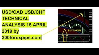 USD/CAD USD/CHF trade Best Forex Trading System 15 APR 2019 Review -forex trading systems that work