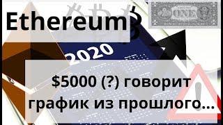 Ethereum $5000 (?) говорит этот график из  2018 ... Эфириум (ETH)