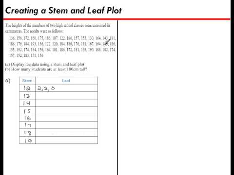 Creating a stem and leaf plot youtube for Stem and leaf plot template