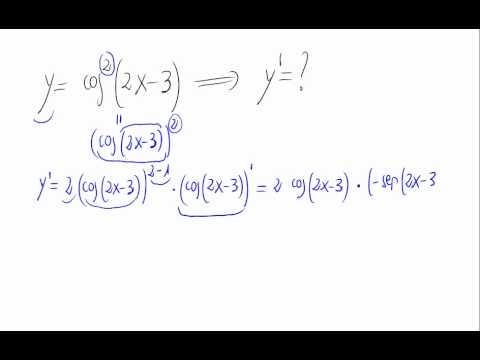 Derivada (Coseno al cuadrado) - YouTube