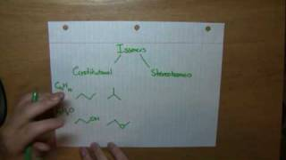Isomers: Constitutional Isomers, Stereoisomers (Diastereomers)