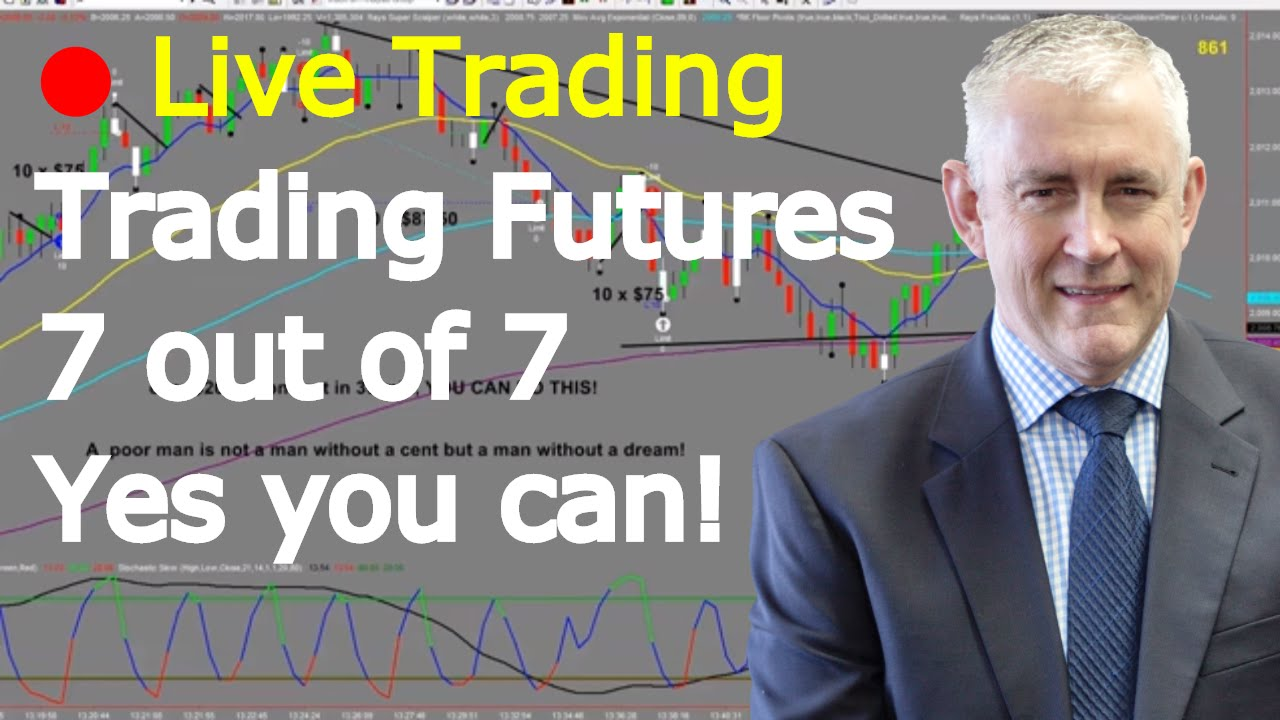 Can i trade futures on optionshouse