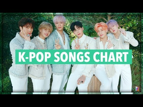 K-POP SONGS CHART  FEBRUARY 2019 WEEK 2