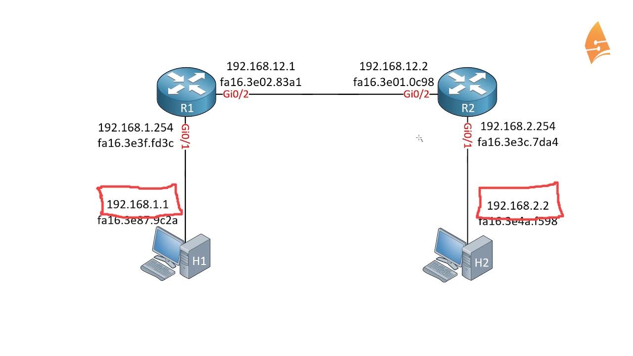 ip routing pdf