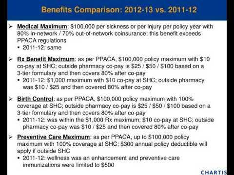 north carolina consortium 2012 2013 renewal rates april 16 2012