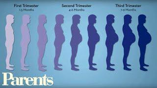 Pregnancy Workouts: Best 10 Minute Workout | Parents