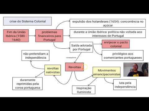 da-crise-do-sistema-colonial-à-independência-(parte-01).
