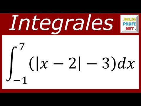 INTEGRAL DEFINIDA - Ejercicio 21 from YouTube · Duration:  19 minutes 45 seconds
