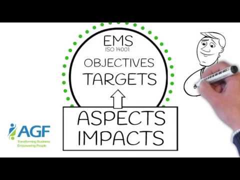 ISO 14001 Aspects & Impacts Simplified
