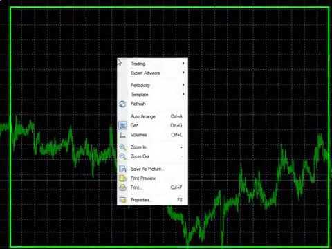 Buy Sell Trend Detector Free - Buy/ Sell Trend Detector