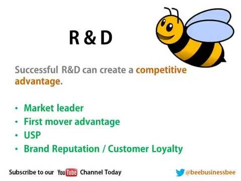 Bee Business Bee Innovation and Research and Development Presentation