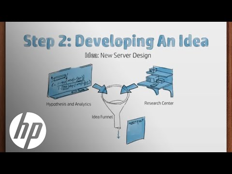 How An Idea Becomes A Product  | HP Labs | HP