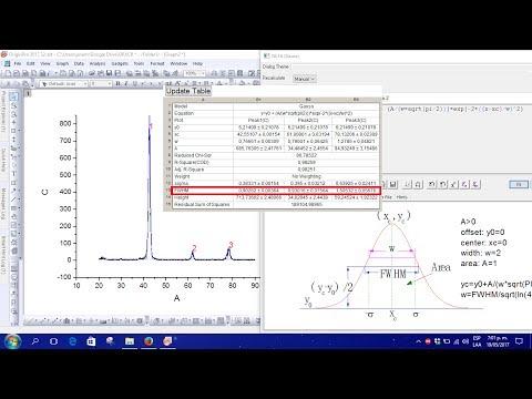 How to find FWHM for XRD peaks using origin program