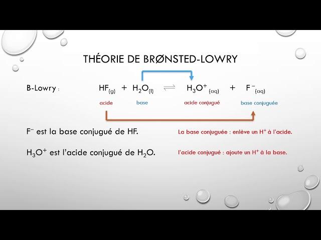 Acide Et Bases Conjugues Youtube