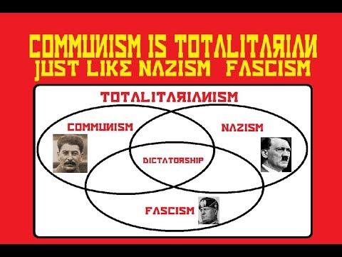 Communism is Totalitarian Just Like Nazism & Fascism
