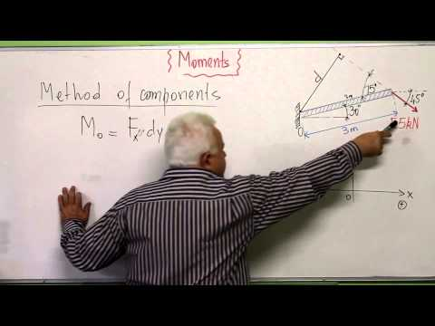 Moments and couples  - scalar formulation