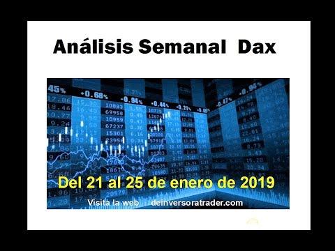 Análisis semanal del Dax 21 de enero 2019