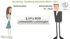 WPR1 (BGB AT) - 88/252 - Der Vertrag - Zusendung unbestellter Waren - Teil I