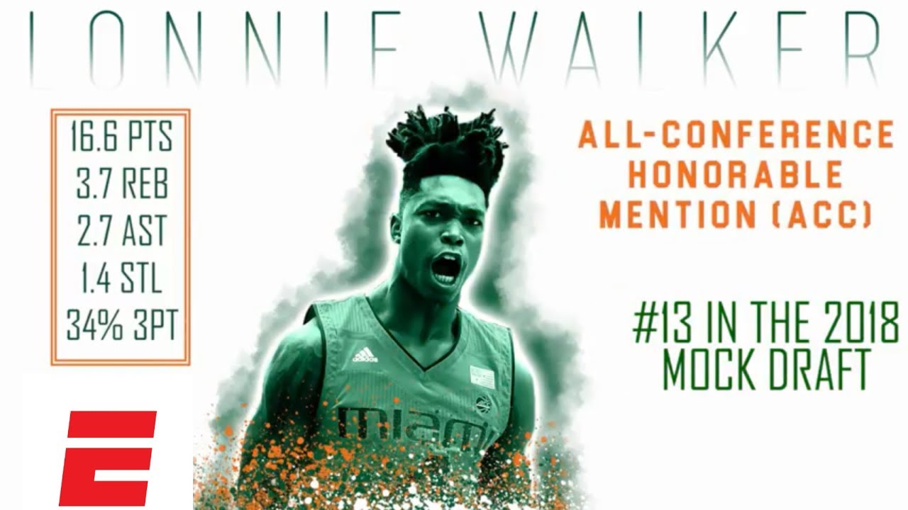 dd7b86853 Lonnie Walker IV s 2018 NBA Draft Scouting Video