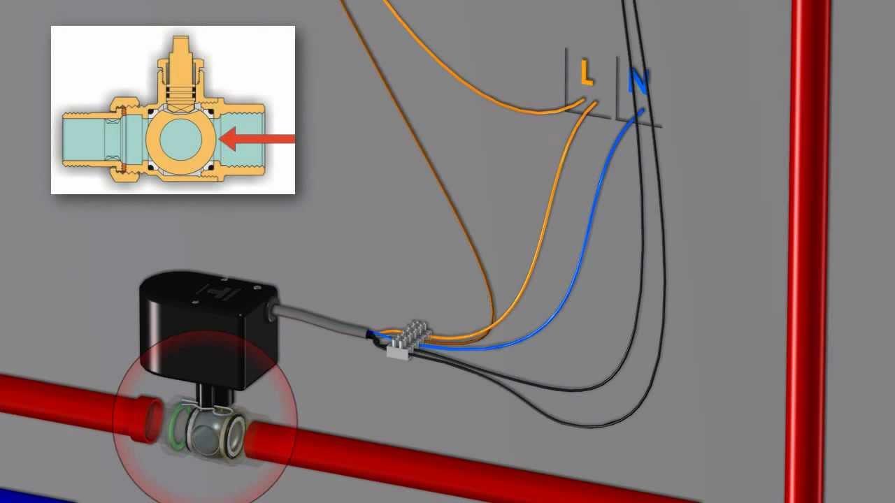 Schema Elettrico Elettrovalvola Per Riscaldamento : Come funziona la valvola a sfera motorizzata art ita