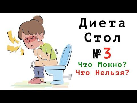Диета 3, Лечебное питание/Расстройство кишечника: Запор, геморрой/Что можно кушать, что нельзя