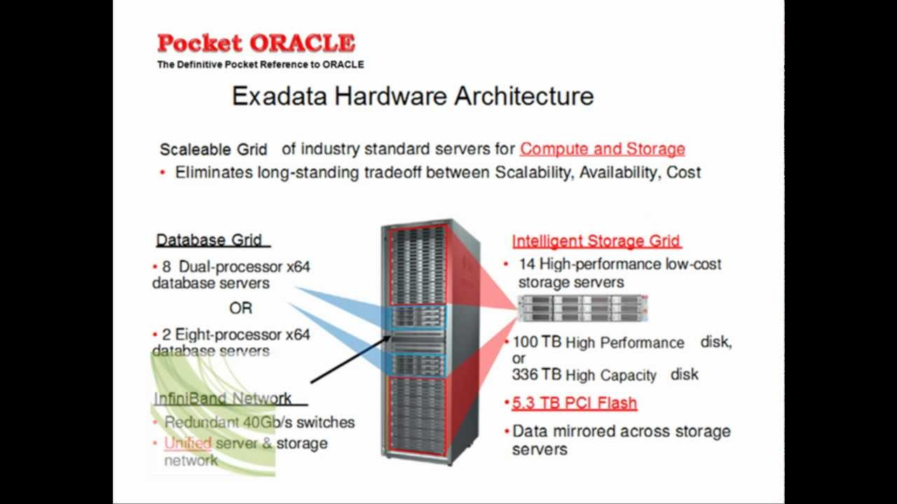 Oracle Exadata 11g Overview Presentation Video