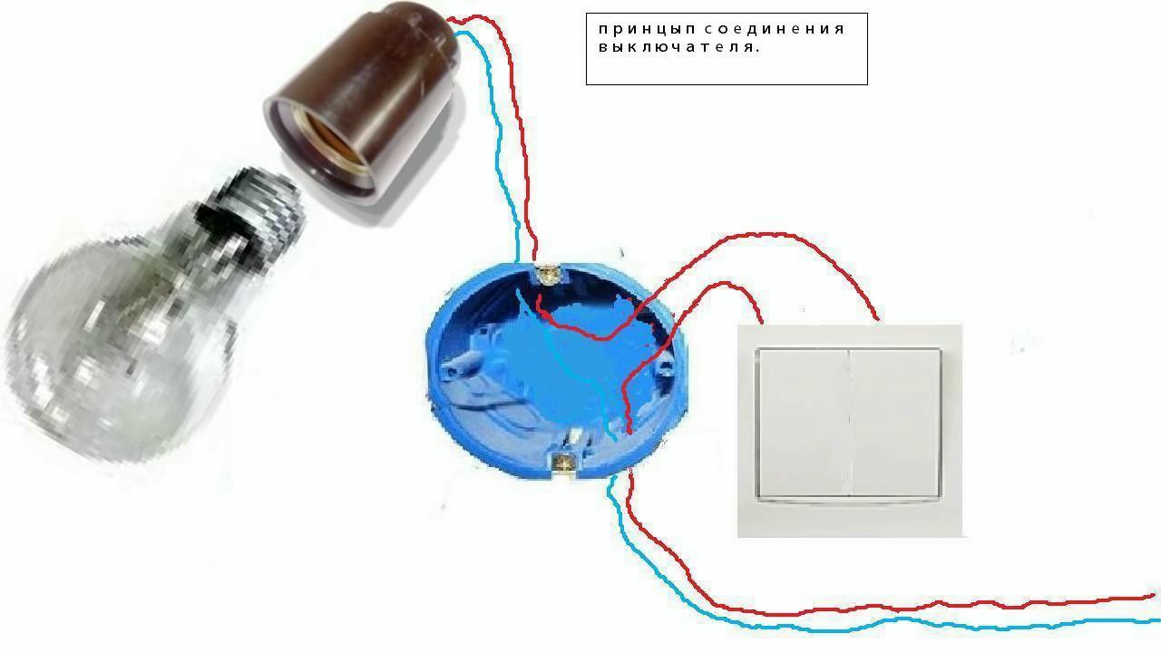 расположение проводки в панельных домах схема