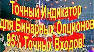 Как зарабатывать 500 рублей и реально ли заработать их на бинарных опционах?