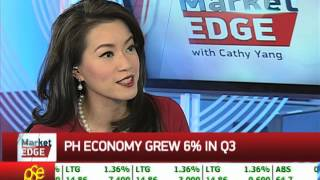 Services sector gives biggest boost to PH economy in Q3