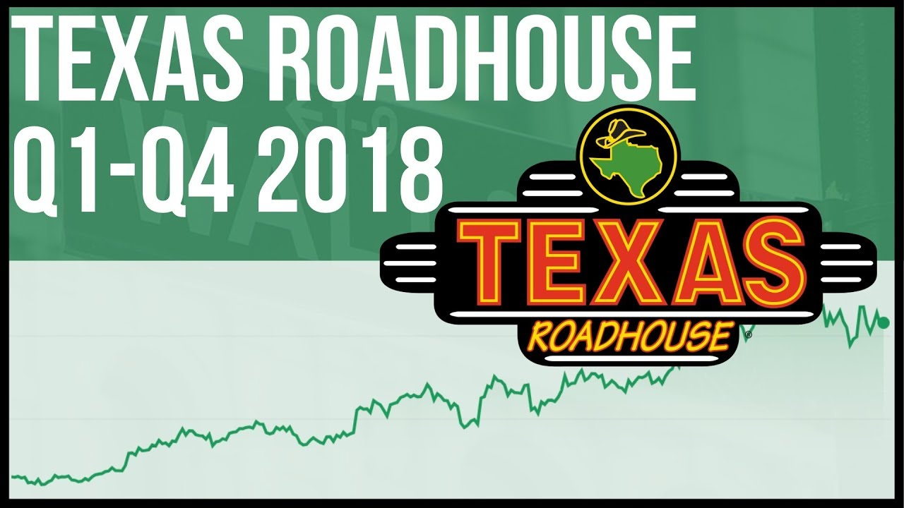 picture relating to Texas Roadhouse Printable Coupons referred to as Discount codes Promo Codes