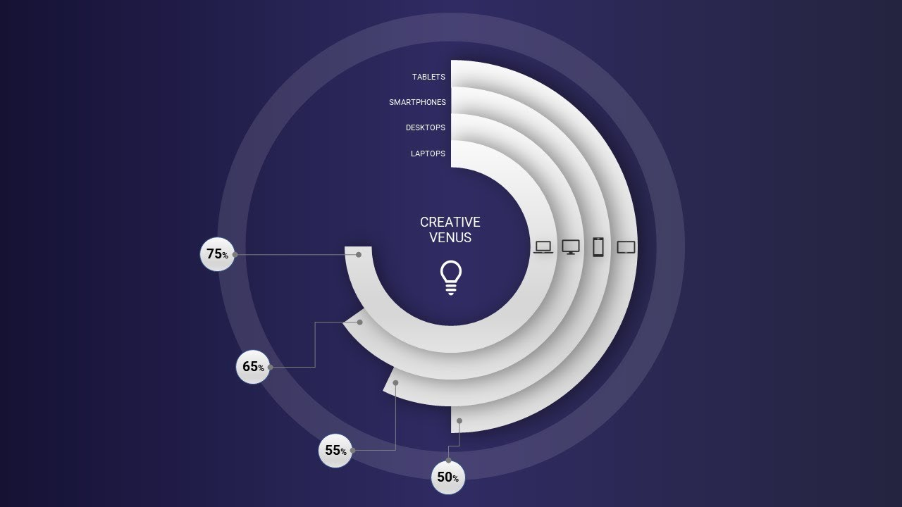 how to design kpi performance infographic presentation in