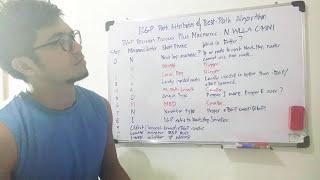 BGP Path Attributes and BGP Best-Path Algorithm