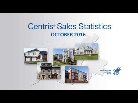 Centris® Residential Sales Statistics – October 2016