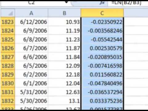 How To Find The Correlation Between Two Assets Step By Step Youtube