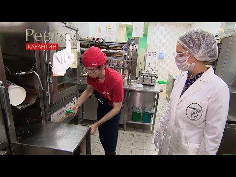 Ресторан быстрого питания KFC – Ревизор. Карантин – 16.04.2020