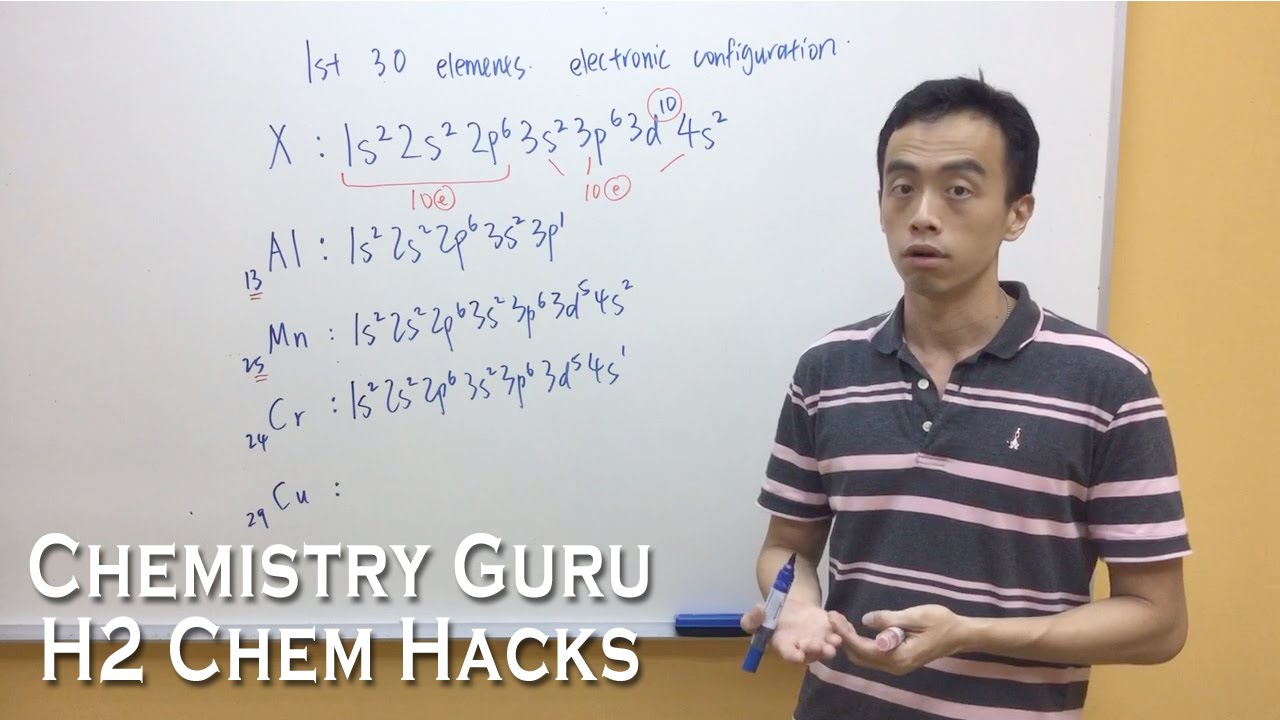 How to write electronic configuration for first 30 elements using how to write electronic configuration for first 30 elements using quantum atomic model h2chemhacks urtaz Images