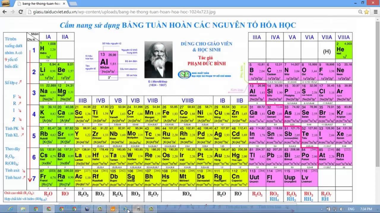 [HÓA HỌC 10 NC] Chương 2 – [BÀI TẬP] 3 [Cực hay] Bài 8 9 10 Những bài tìm kim loại rất là hay