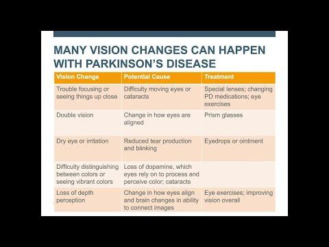 "Webinar: ""Vision Problems in Parkinson's Disease"" April 2019"