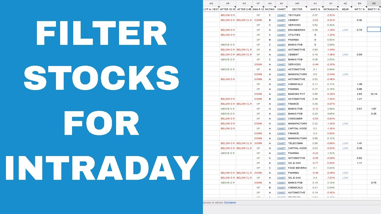 FataFat Stock Screener : How to Screen and Filter Stocks ?