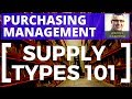 Lesson 4 - Purchasing management - Supply types, type of materials and services companies buy