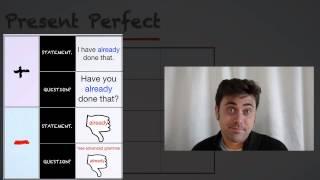 English Grammar: Present Perfect with Already, Still & Yet