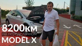 8200 км на Model X 90d/реальный запас хода /#ТеслаЕвроТур2
