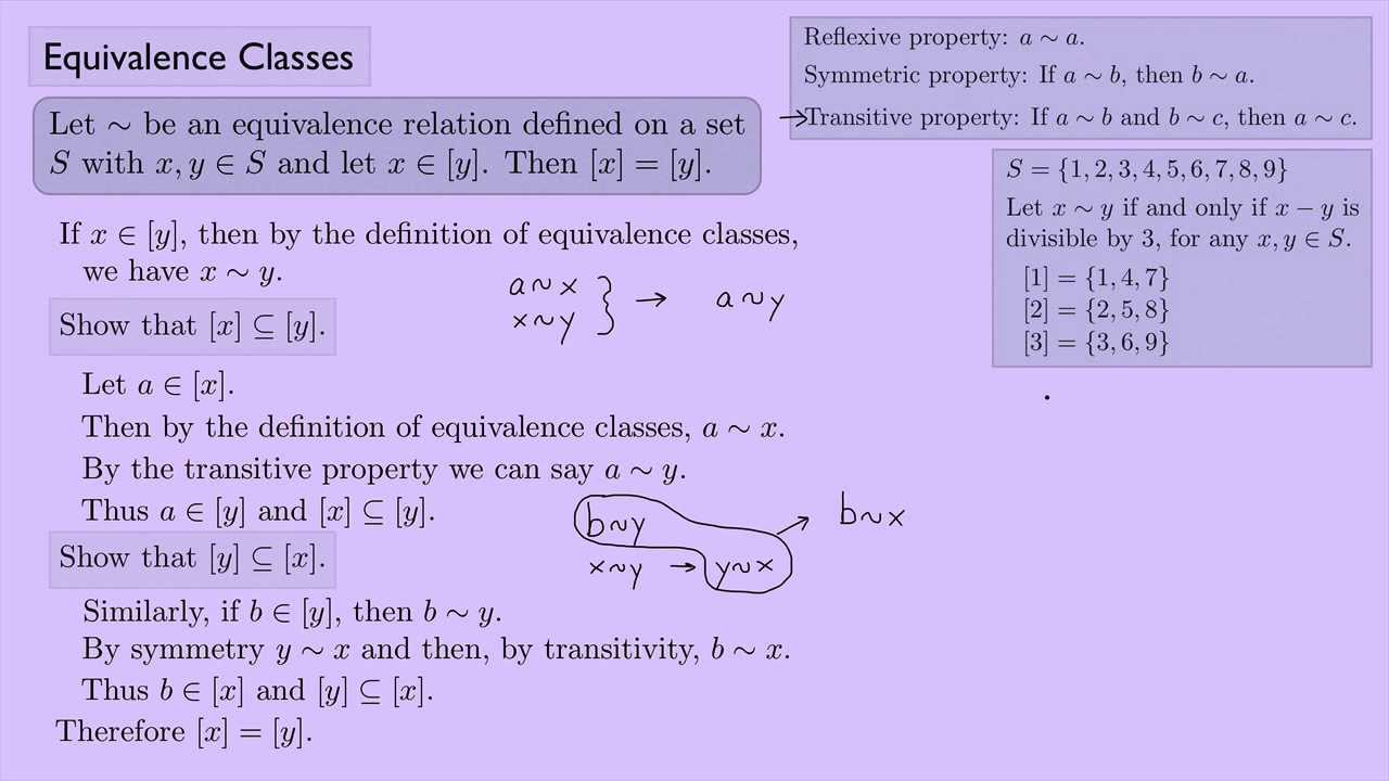 abstract algebra 1  equivalence classes