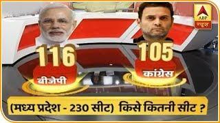 ABP Opinion Poll: एमपी में कायम रहेगा शिव 'राज', बीजेपी को मिल सकती हैं 116 सीटें | ABP News Hindi