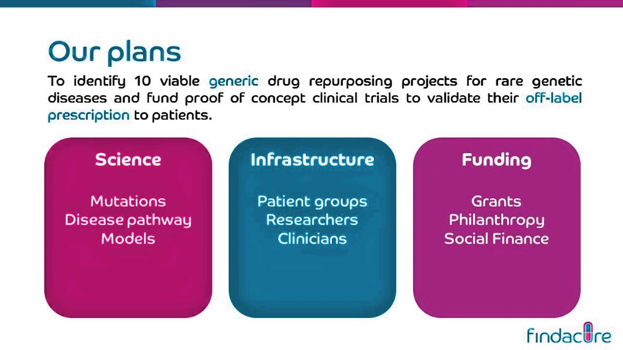repurposing as a future strategy for pharmaceutical research Insight pharma reports focus on pharmaceutical r&d—the technologies  drug repurposing it is a strategy that.